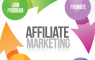 Tips for Choosing The Best Affiliate Program